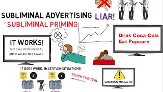 A whiteboard video explains what Subliminal Advertising is and in which situations it does or does not work. Subliminal ...