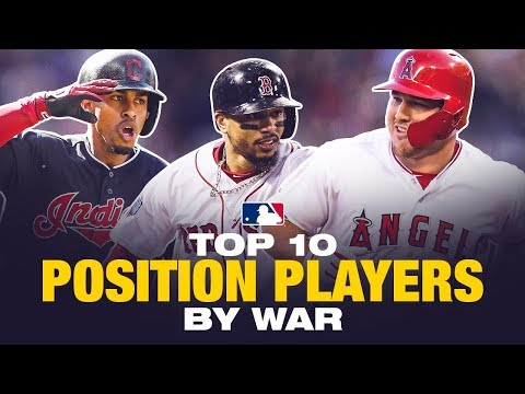 Video: 2018's Top 10 Position Players by WAR