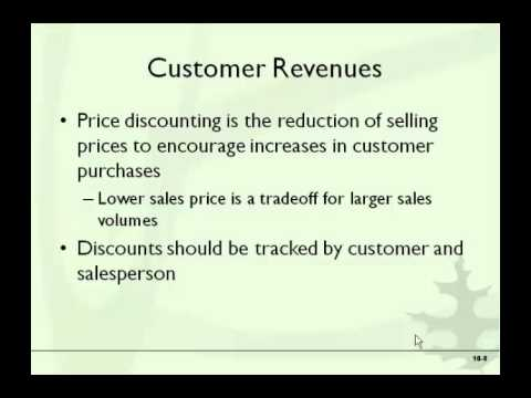 Cost Allocation - Customer Profitability Analysis - Sales-Variance Analysis Lecture