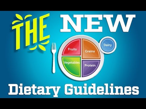Controversy Regarding Corporate & Political Influences On The New USDA Dietary Guidelines