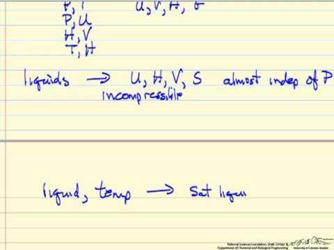 Thermodynamik Einleitung