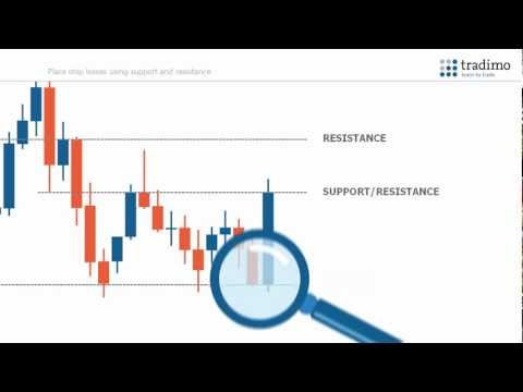 Stop-Loss Strategy Using Technical Analysis