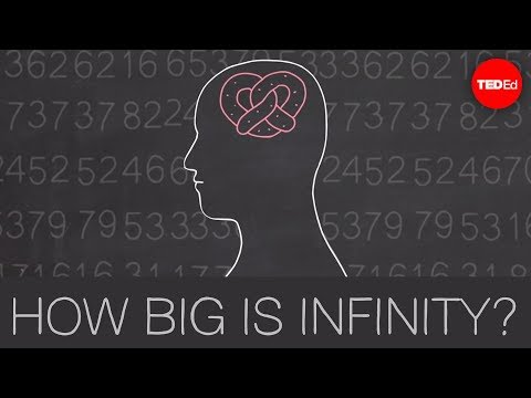 infinity - View full lesson: http://ed.ted.com/lessons/how-big-is-infinity Using the fundamentals of set theory, explore the mind-bending concept of the