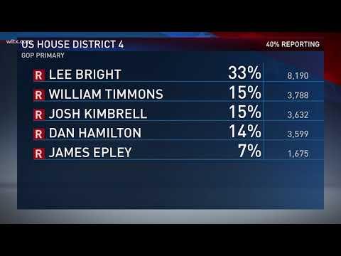 US House District Four GOP Race