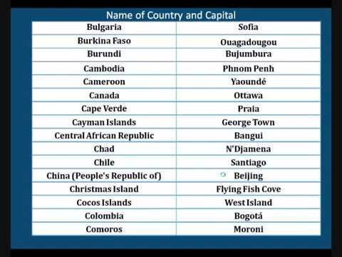 list of countries in the world with their capital