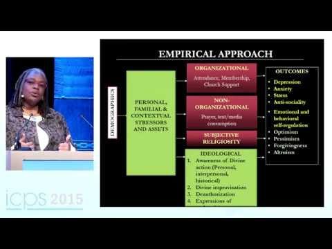 Integrative Science Symposium: Religion Past and Present