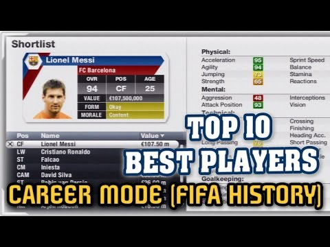 BEST PLAYERS OF FIFA HISTORY (Career Mode 2008-2016)