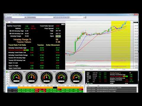 StockMarketFunding - http://www.StockMarketFunding.com Learn How to Trade Stocks Like a Market Maker (StockMarketFunding Review). For people considering joining us for the 5 day ...