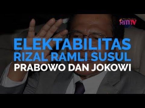 Elektabilitas Rizal Ramli Susul Prabowo Dan Jokowi