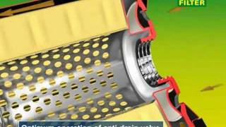 FilterSavvy - Mann Filter - Oil Filters.wmv