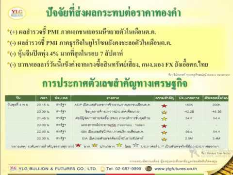 YLG NightUpdate 04-11-15