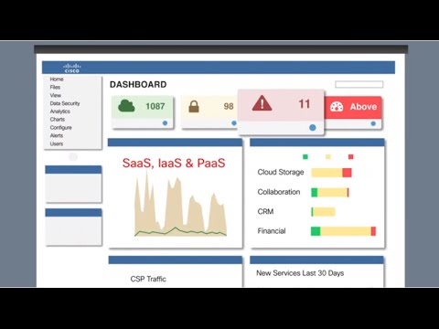 VIDEO: Demo of Cisco Cloud Consumption as a Service