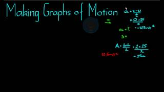 See more videos at:http://talkboard.com.au/In this video, we look at how to construct and interpret graphs of motion. We specifically focus on velocity-time graphs and what happens when we derive them.