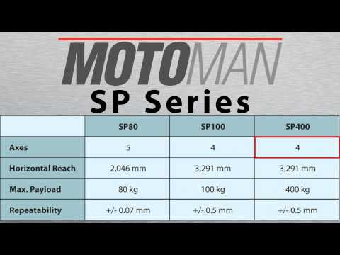 Motoman SP Industrial Robot Series
