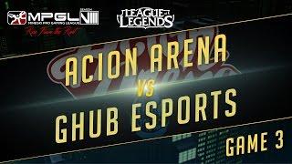 Acion vs GHub, game 3