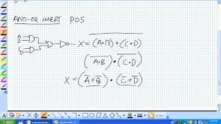 Basic Combinational Logic