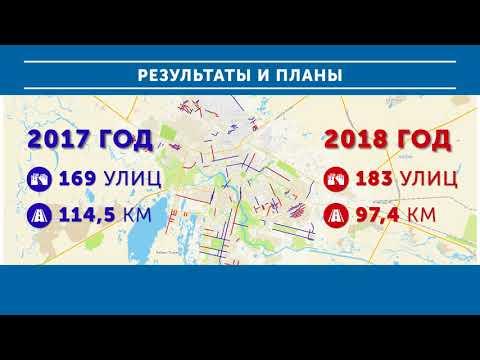 Как разгружают столичные дороги? (видео)