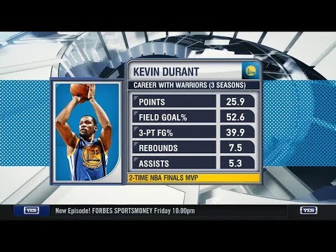 Video: Why Kevin Durant would NOT be a good fit for the Knicks