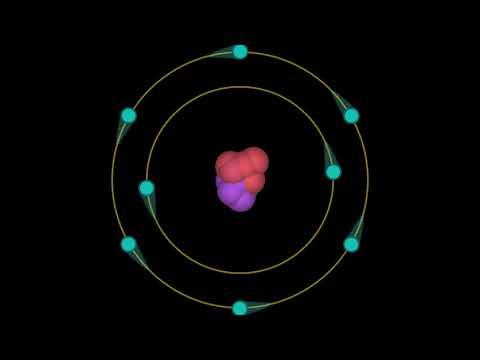 Bohr Model of an oxygen atom