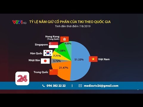 Thực hư cổ động ngoại điều khiển TMĐT Việt @ vcloz.com