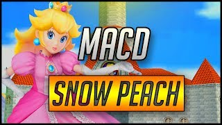 MacD: Snow White Peach