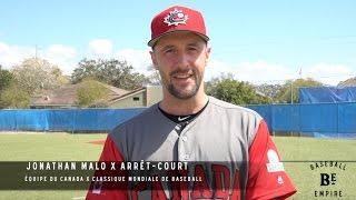Jonathan Malo - Équipe du Canada