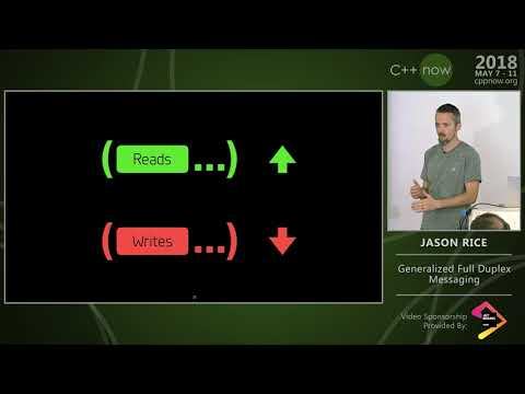 "C++Now 2018: Jason Rice ""Generalized Full Duplex Messaging"""