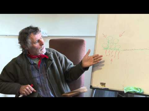 1. Patrick Whitefield: What is Permaculture? Where did it come from?