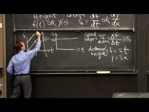 Big Picture of Calculus