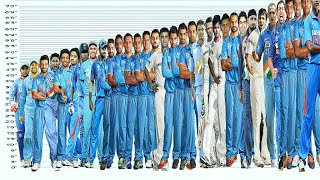 Nonton Indian Cricketers Height Comparison Chart | ICC World Cup Players Between 2003 to 2015 Film Subtitle Indonesia Streaming Movie Download