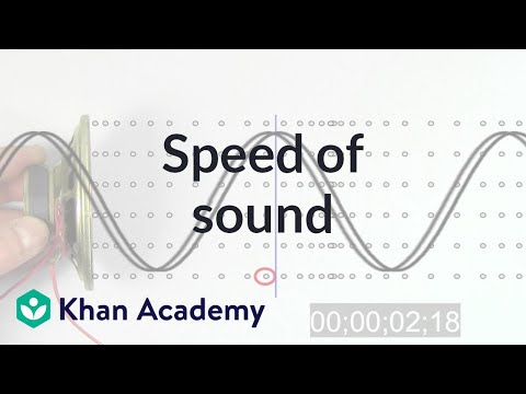 speed of sound by - photo #39
