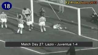 Omar Sívoris 147 Tore in der Serie A
