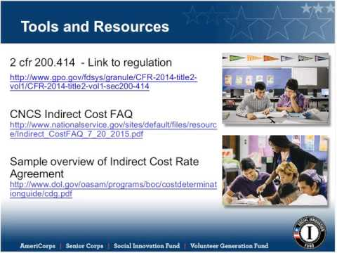 Overview of de Minimis Indirect Costs