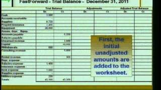 "Accounting 1: Program #12 - ""Adjusting Journal Entries"""