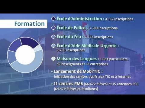 Le bilan 2014 de la Province de Liège en quelques chiffres