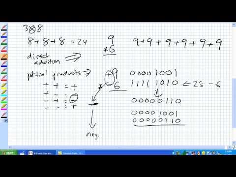 Arithmetische Operationen mit vorzeichenbehafteten Zahlen Teil 2