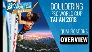 IFSC Climbing World Cup Tai'an 2018 - Bouldering Qualifications Overview by International Federation of Sport Climbing