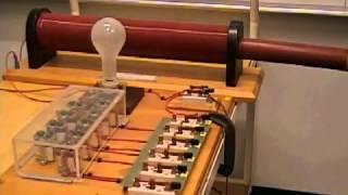 MIT Physics Demo Resonant RLC Circuit