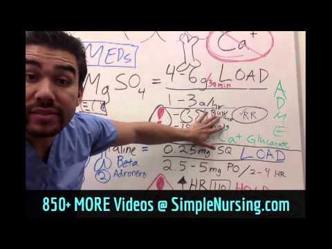 Preterm Labor Pharmacology Drugs Nursing *Part 2*