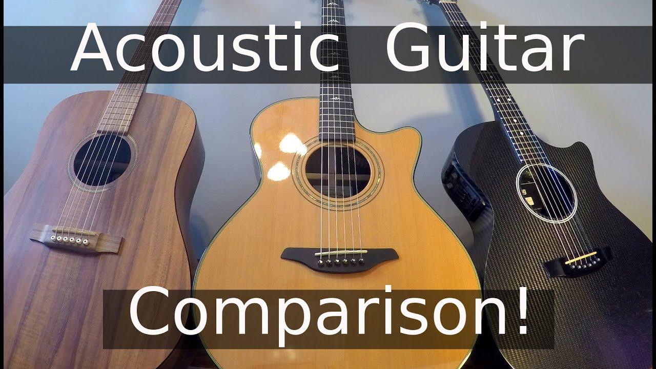 Acoustic Guitar Comparison – Blind Test Challenge!