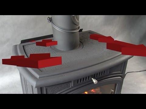 Ventilator Turbo pentru sobe de fonta
