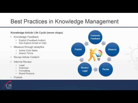 6 Best Practices for Implementing Knowledge Management for Your Contact Center Agents and Customers