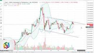 News BTC DASH and Litecoin Analysis January 4, 2018