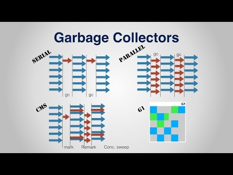 Garbage collection in distributed memory systems kitap kapağı