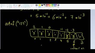 char arrays - 11 Examples 8  pb9 e implement atof