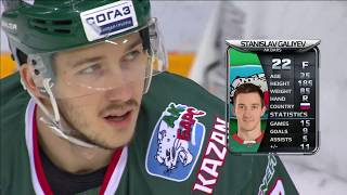 2018 Gagarin Cup Finals, CSKA 1 Ak Bars 2 (Series 0-2)