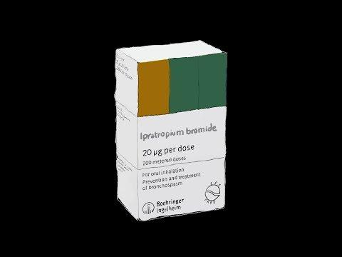 Ipratropium Bromide Pharmacology