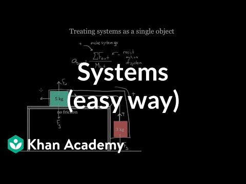 Treating Systems The Easy Way Video Khan Academy