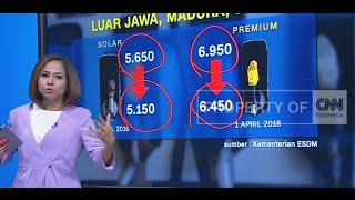 Video Rekor Baru Jokowi MP3, 3GP, MP4, WEBM, AVI, FLV April 2019