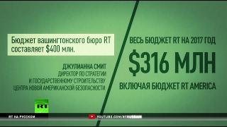 Поддержка «кровавого режима» Асада, кибератаки Кремля и бюджет RT — сенат США обсудил Россию